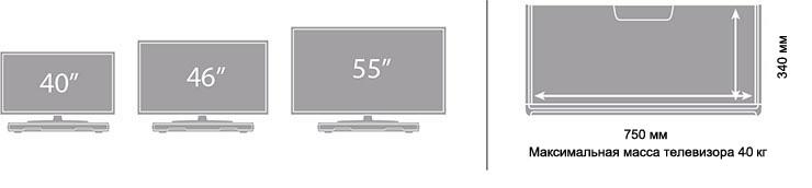 47 дюймов в сантиметрах телевизор ширина направляющие